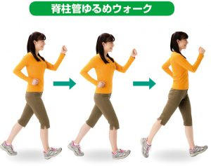 【症例報告】左足の間欠性跛行の痛みが[脊柱管ゆるめウォーク]で3ヵ月後に軽快し、休む時間が短縮
