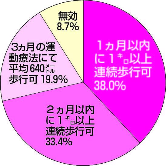 P018グラフ.jpg
